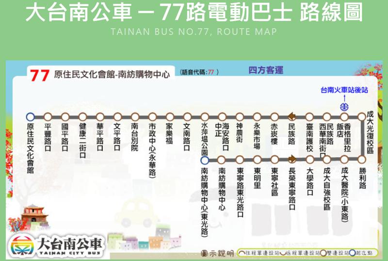 大台南公車 ─ 77路電動巴士